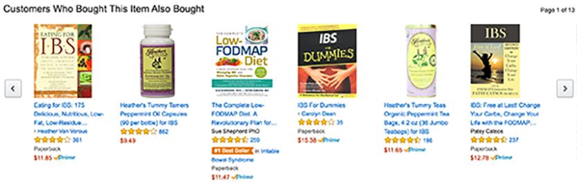 Amazon.com Research